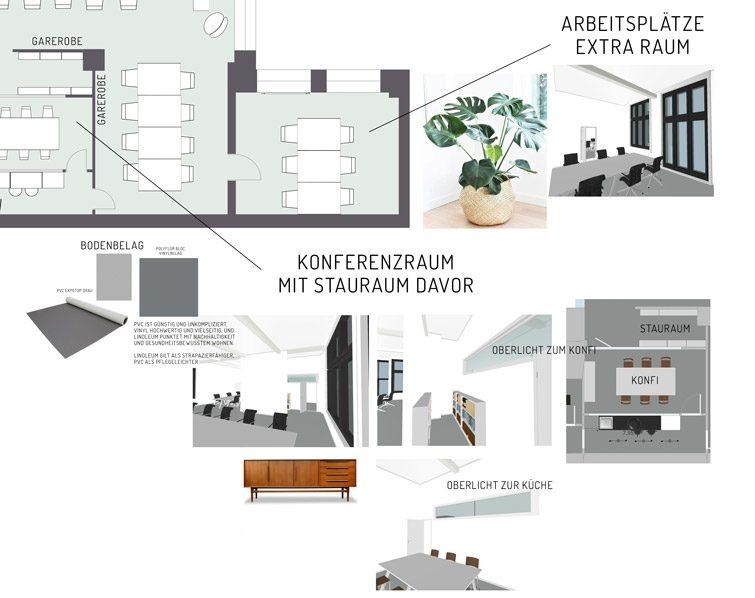 konferenzraum-oberlicht-stauraum-loft